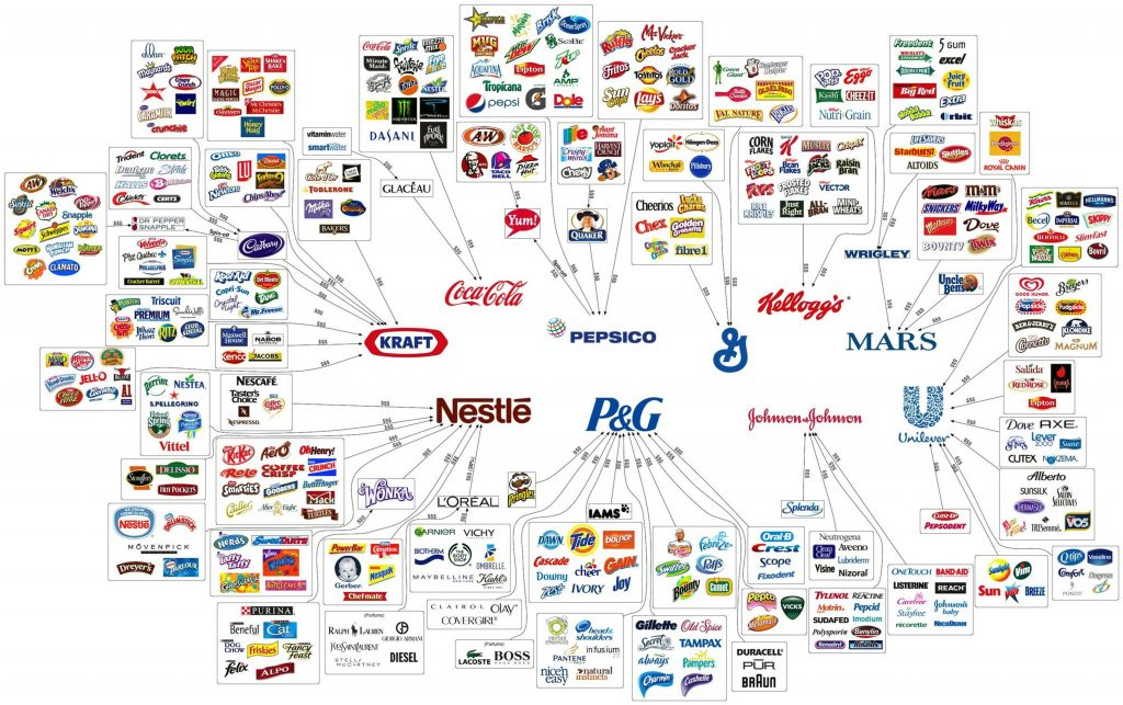 Parent companies and their many brands