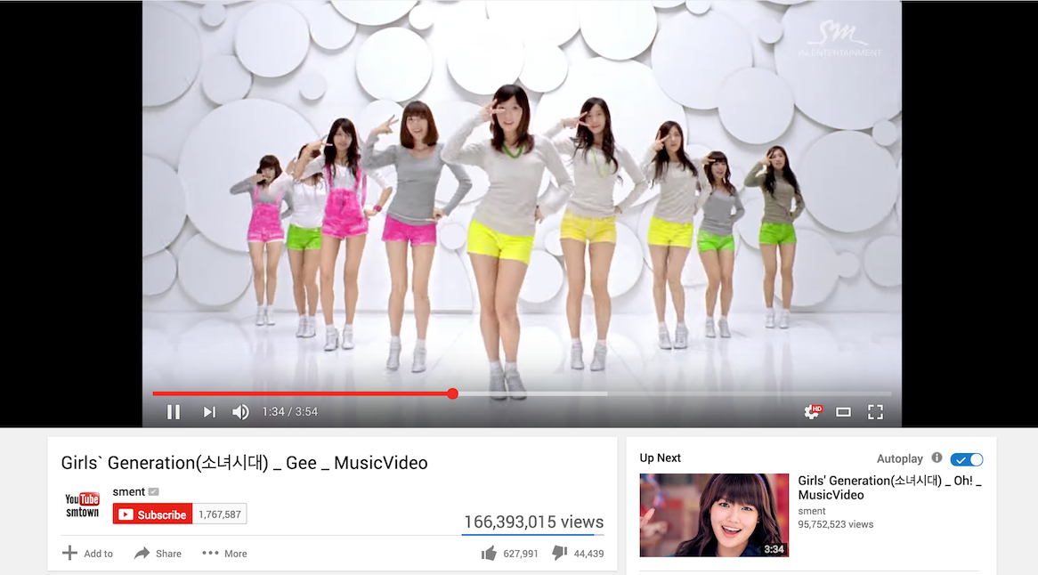 "Girls' Generation's ""Gee"" with 166 million views"