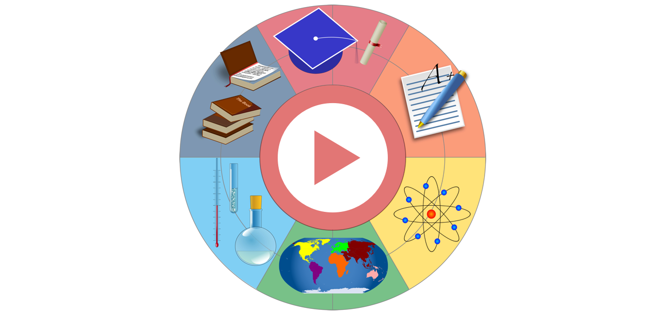 A circle chart with popular education icons and a big video player play button in the center