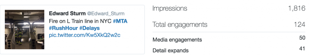Twitter stats for my first post. Impressions are 1816. Engagements are 124.