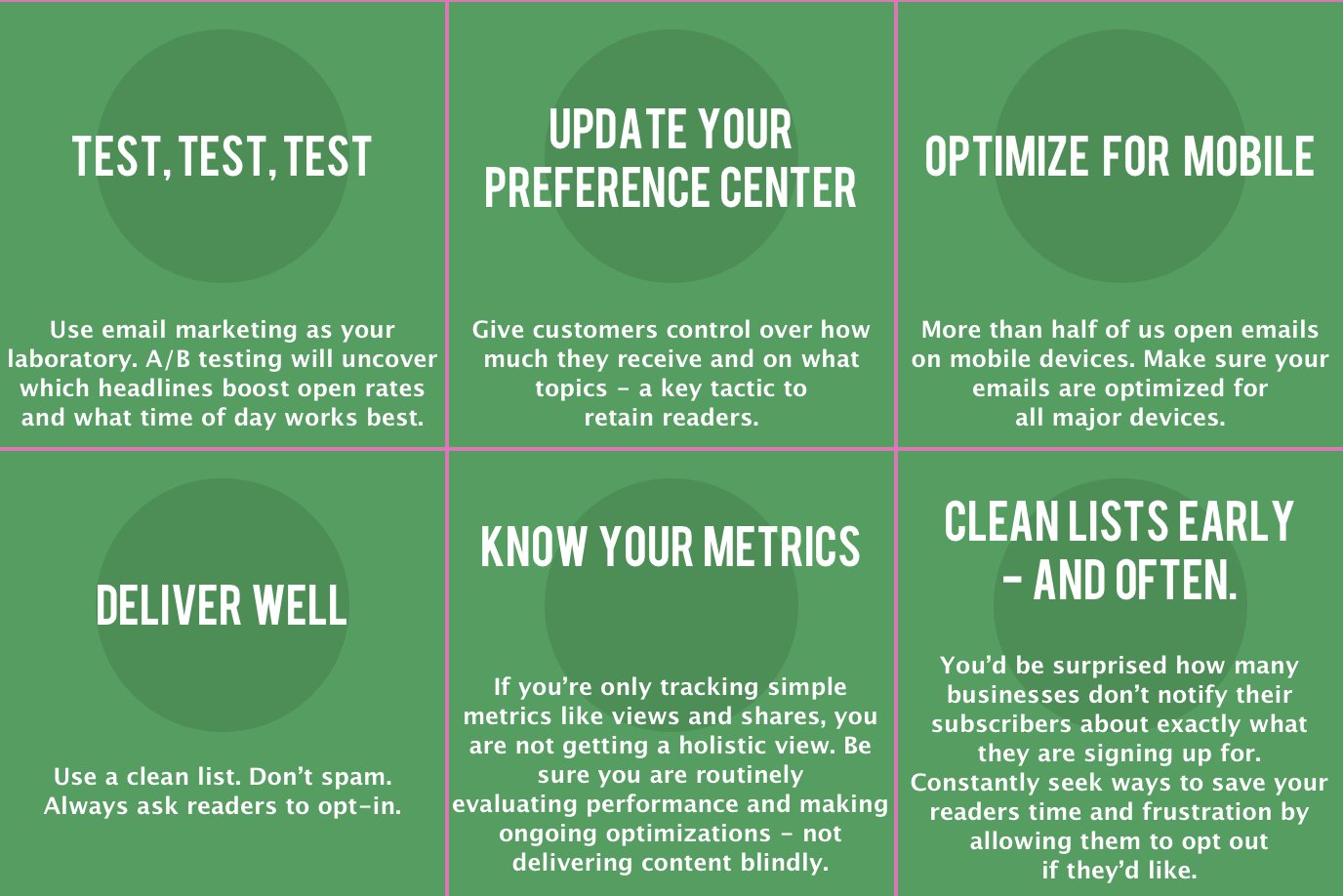 Rules for email lists: always test, update your preferences, optimize for mobile, use a clean list, know your metrics